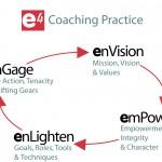 Coaching process